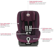 Britax Römer KING plus car seat